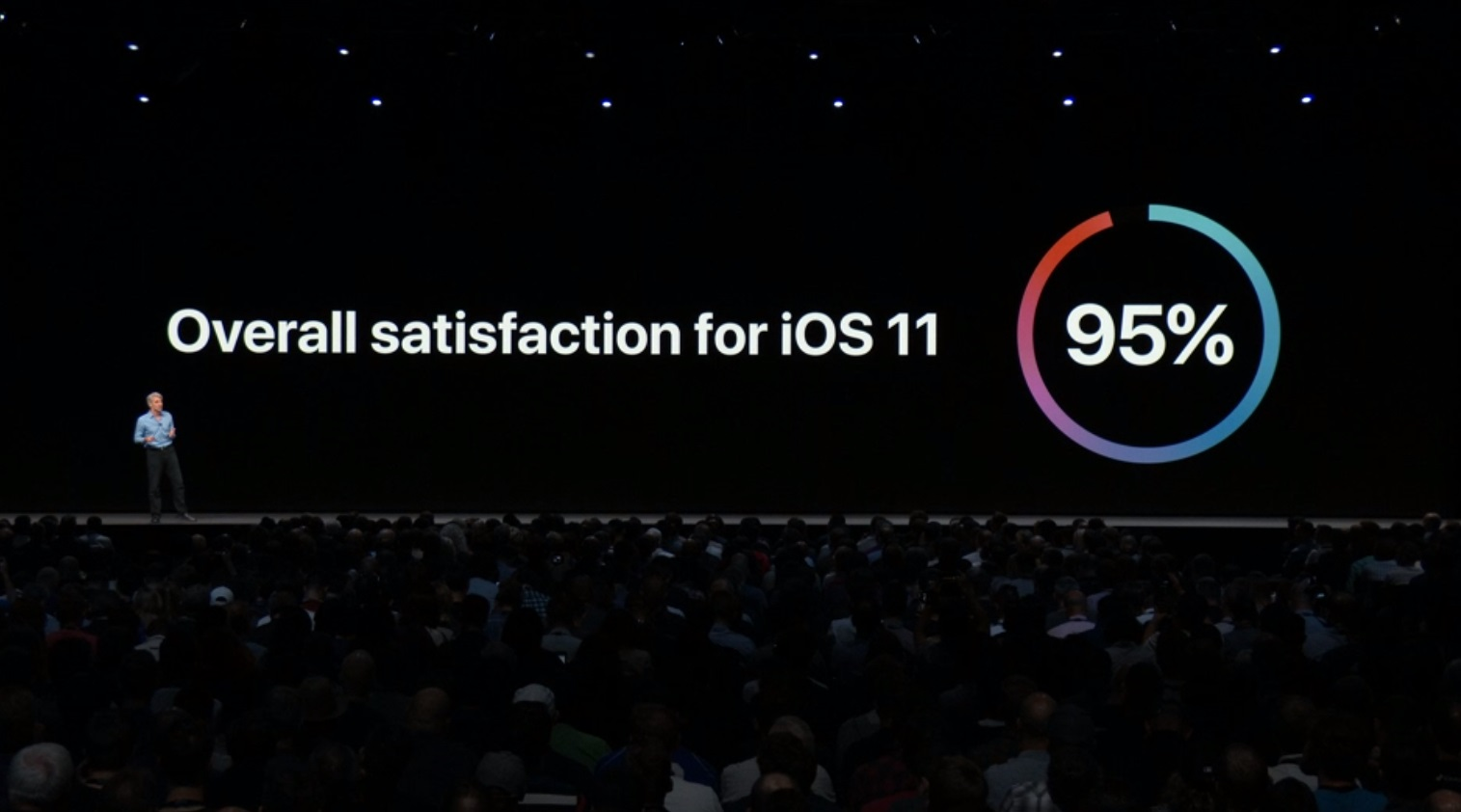 Apple anuncia iOS 12 35