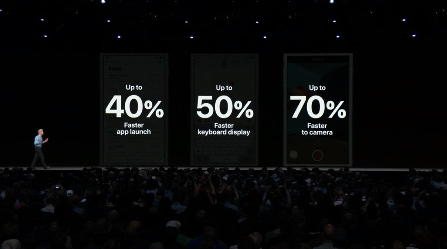 Apple anuncia iOS 12 37