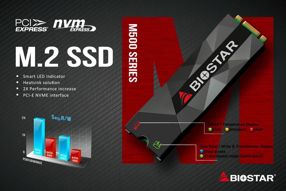 Biostar M500, otra SSD PCIe a buen precio 32