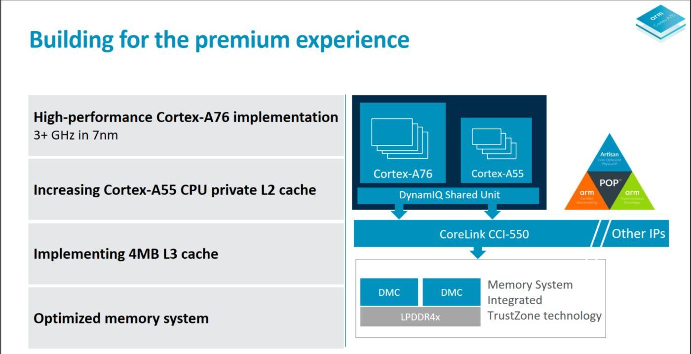 ARM presenta el Cortex A76 para sacudir el monopolio de x86 en PCs 37