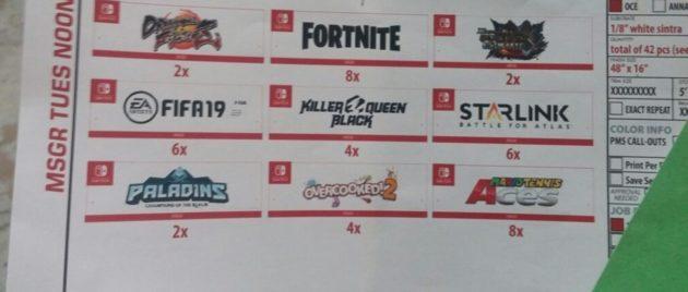 Listado Filtrado Nintendo Switch