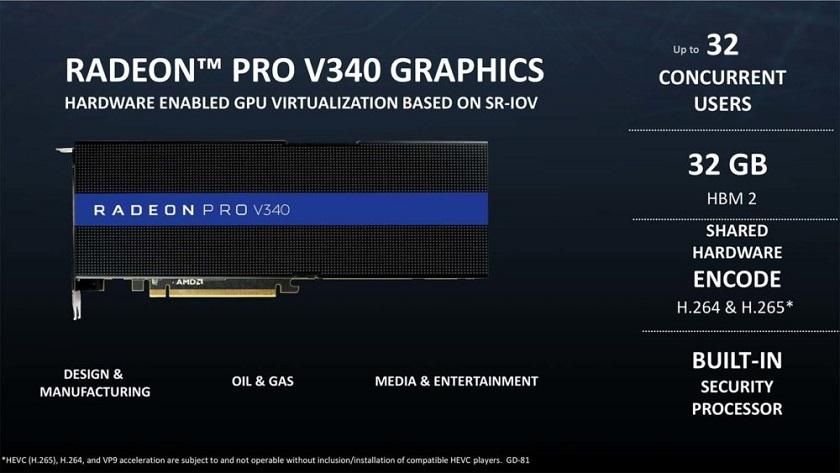 AMD Radeon PRO V340: doble GPU Vega 10 y 32 GB de HBM2 32