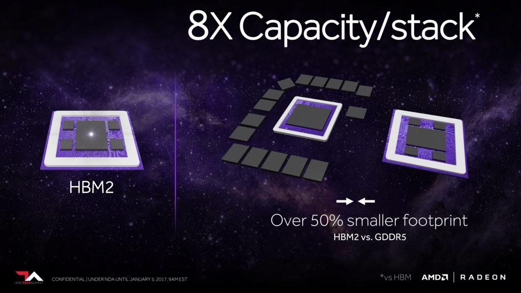AMD podría anunciar Vega 20 en el Computex: hasta 32 GB de HBM2 31