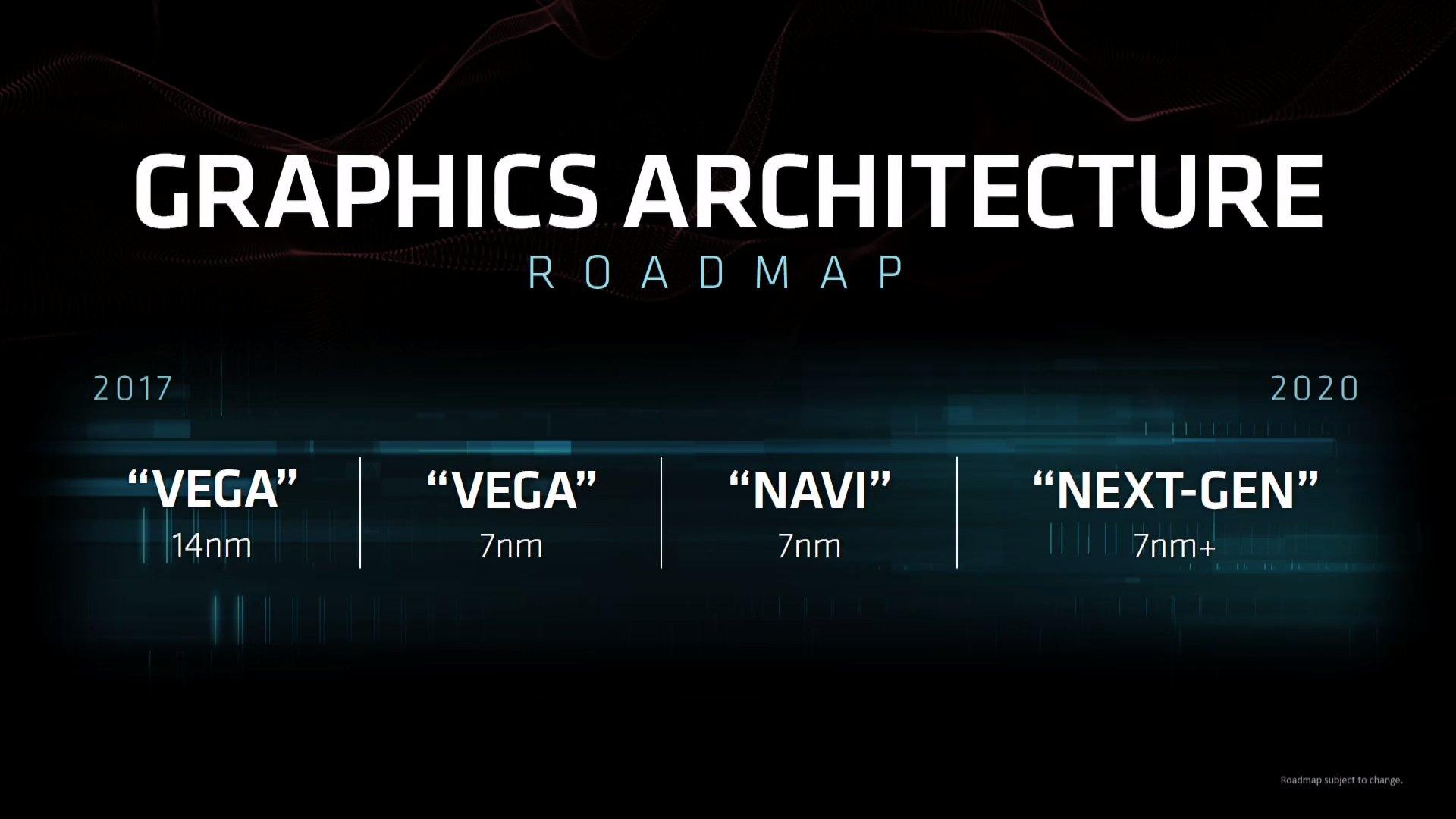 Radeon Instinct con GPU Vega en 7 nm y 32 GB de memoria HBM2, un avance importante 32