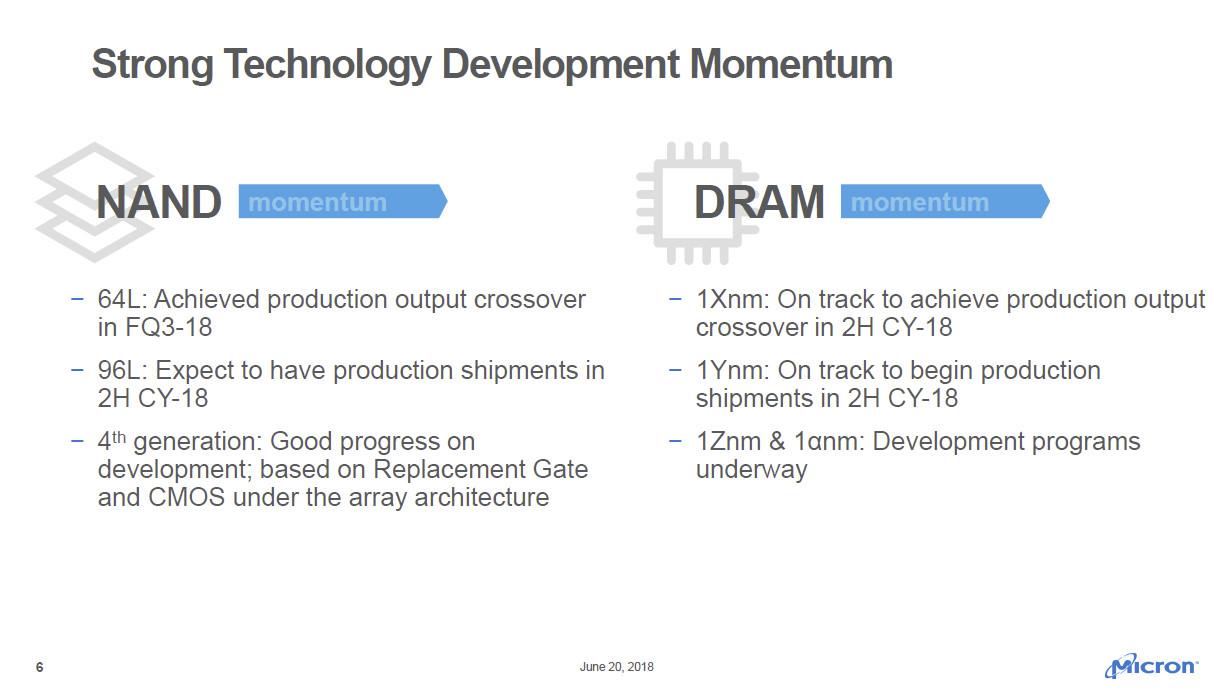 Micron empezará a suministrar memoria 3D NAND de 96 capas a finales de año 32