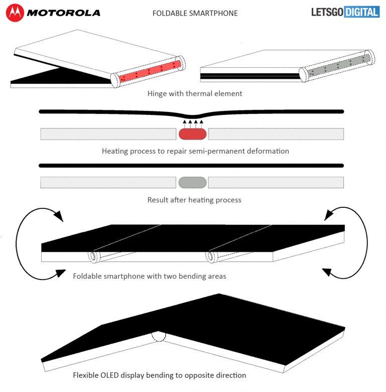 Motorola patenta solución para deformidades en pantallas flexibles 30