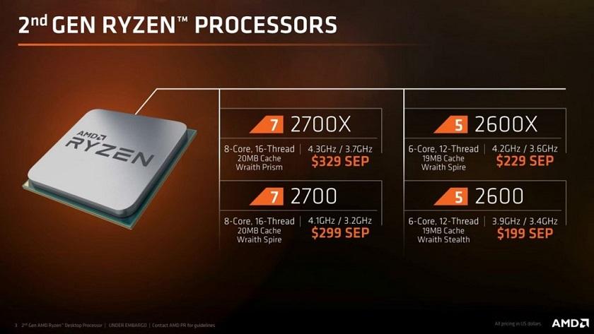 AMD aprovechará el Computex 2018 para presentar las placas base B450 27