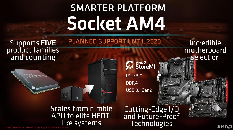 Chipset B450 de AMD: te contamos todo lo que debes saber