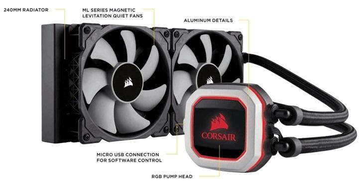 CORSAIR Hydro H100i Pro: especificaciones y precio 32