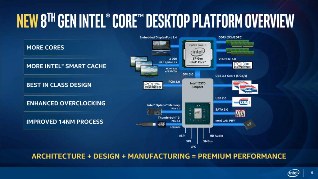 Intel confirma los Core 9000: Coffee Lake S de 8 núcleos 33
