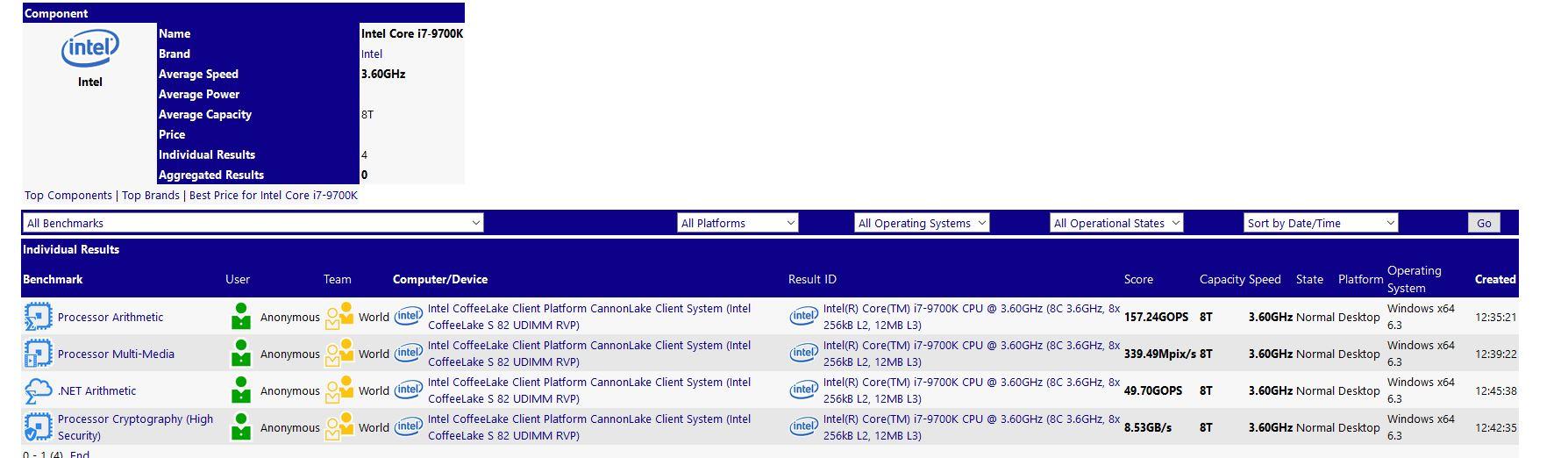 Los nuevos Core i7 vendrán sin HyperThreading, os contamos por qué 30