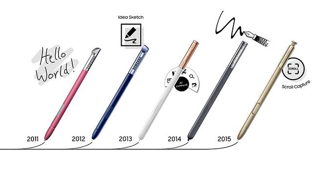 Precio y lanzamiento del Galaxy Note 9 32