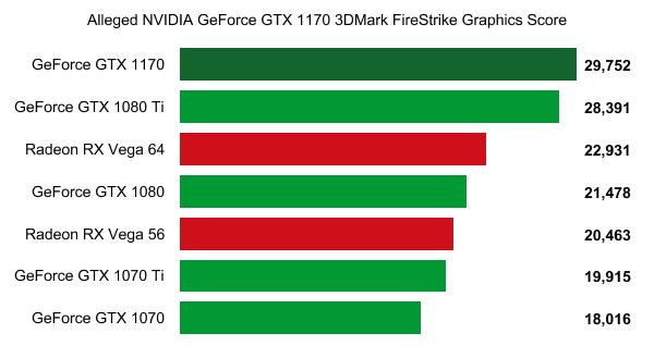 GeForce GTX de nueva generación: filtradas sus fechas de lanzamiento 31