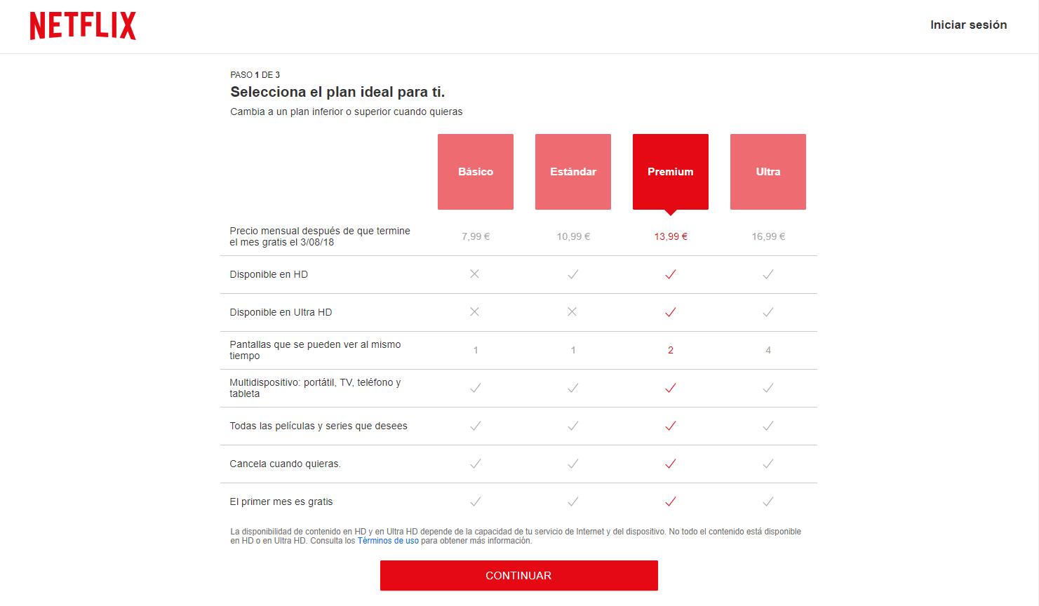 Netflix Plan Ultra vs Premium