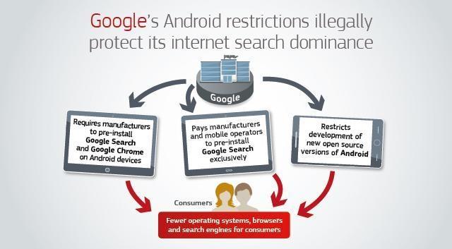 UE ultima multa récord a Google por abuso del monopolio Android (Es oficial: 4.343 millones de euros) 31