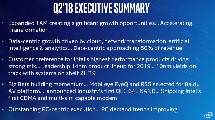 Programación de Intel para 2019, con procesadores de 10nm