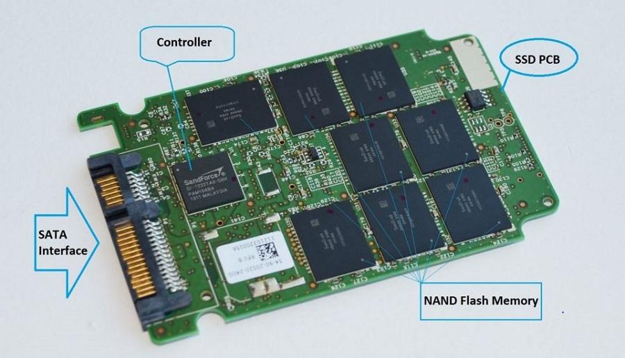 ¿Cómo funciona internamente una SSD? 34