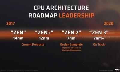 Zen 2 en 7 nm: procesadores de consumo de 16 núcleos y 32 hilos 44
