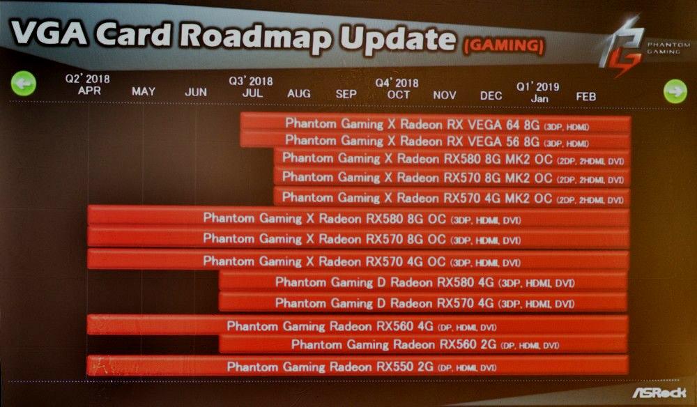 AMD no presentará nuevas tarjetas gráficas este año 33