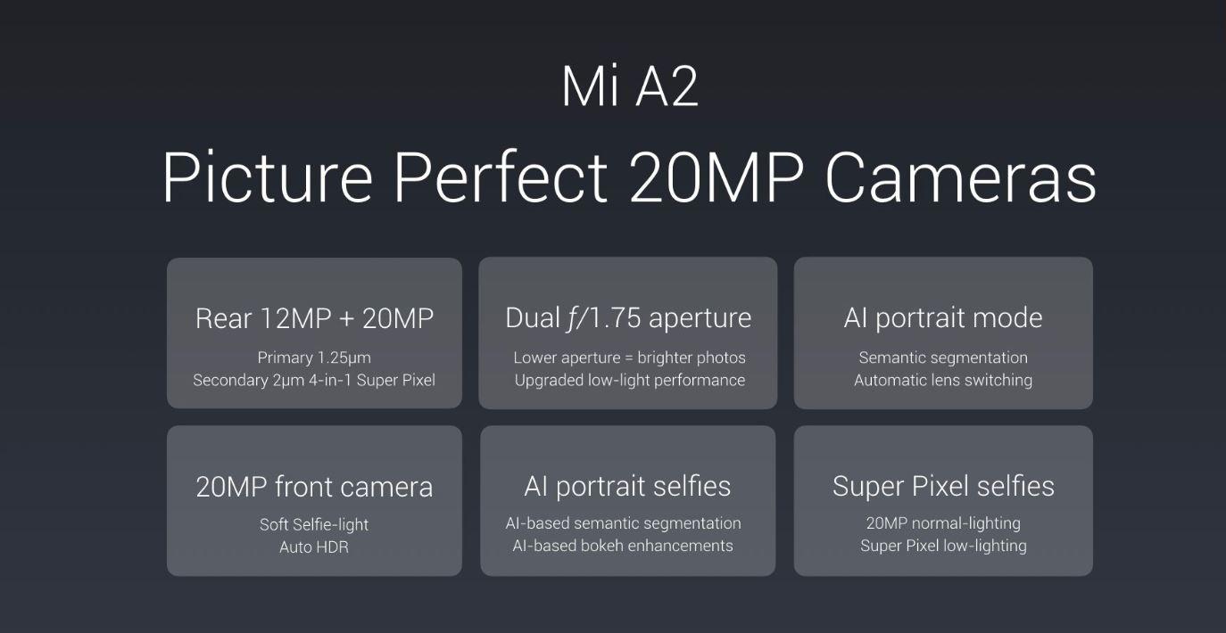 Xiaomi presenta los nuevos Mi A2 y Mi A2 Lite 36