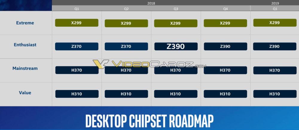 El chipset Z390 sustituirá al chipset Z370, no coexistirán ambos en el mercado 34