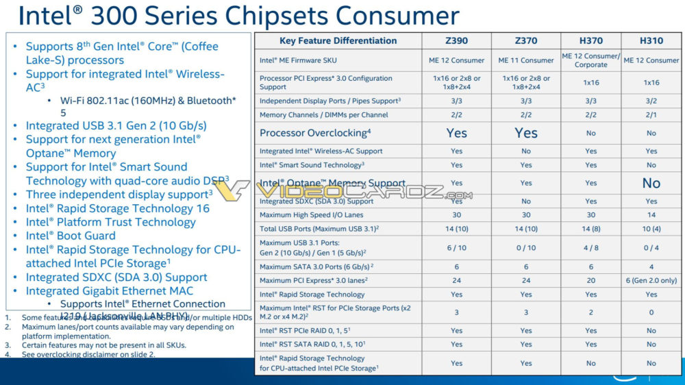El chipset Z390 sustituirá al chipset Z370, no coexistirán ambos en el mercado 36
