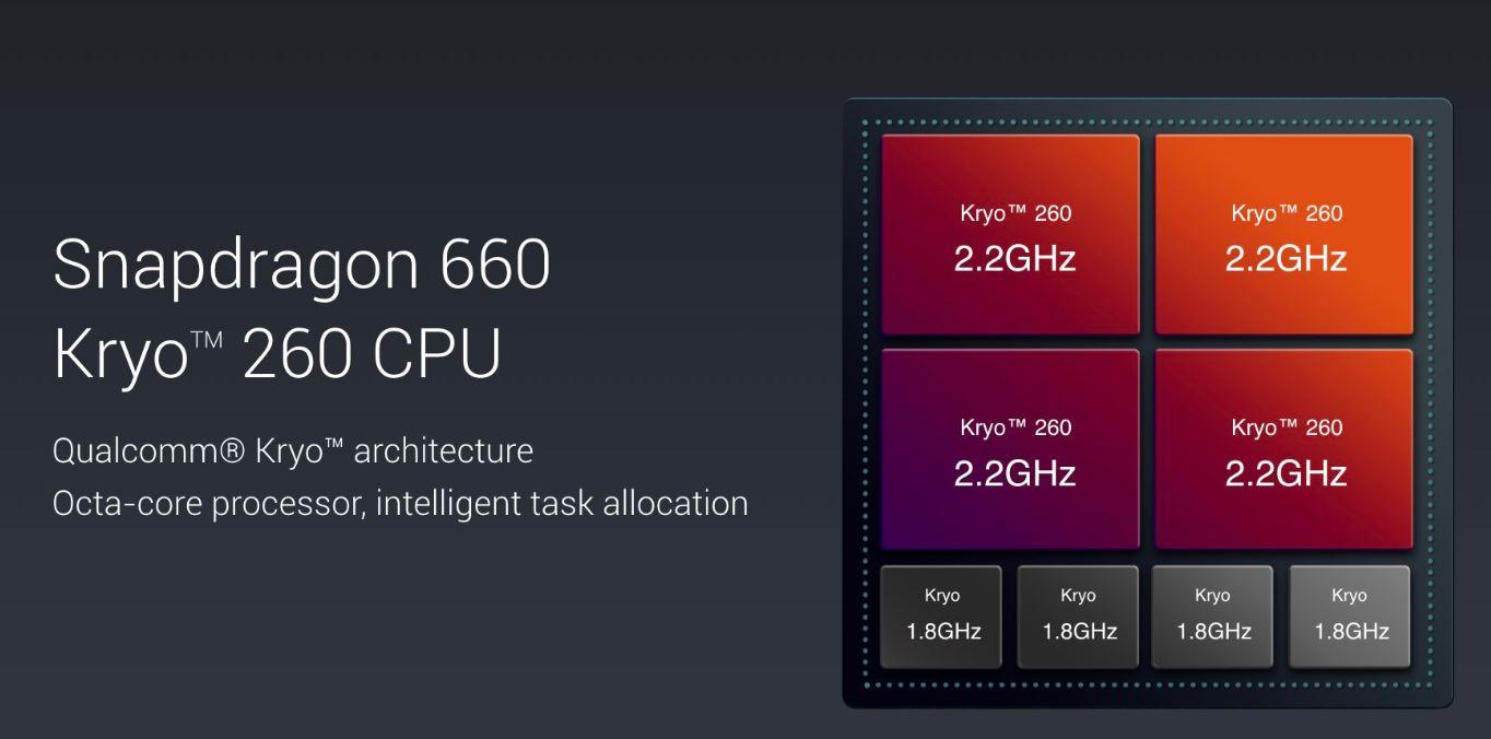 Xiaomi presenta los nuevos Mi A2 y Mi A2 Lite 32