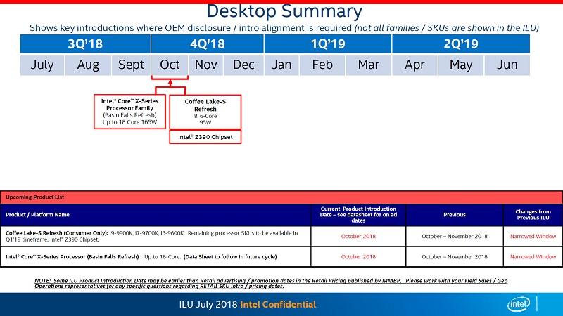 Intel presentará los Core 9000 el 14 de agosto, no se venderán hasta octubre 31