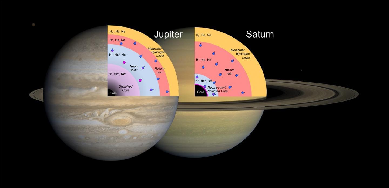 Cinco grandes misterios sobre Júpiter que quizá no conocías 33