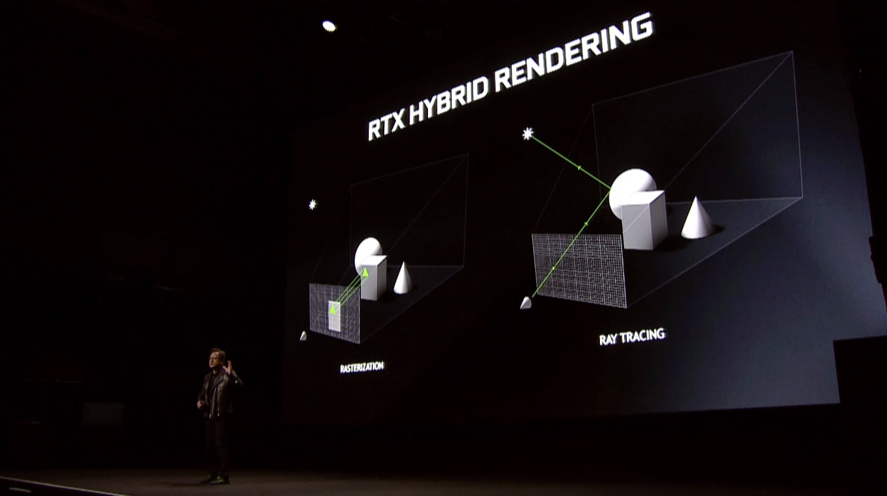 RTX 2070, RTX 2080 y RTX 2080 TI: especificaciones y precios 42