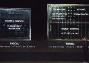 Quadro RTX con GPU Turing: así es lo nuevo de NVIDIA 31