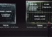 Quadro RTX con GPU Turing: así es lo nuevo de NVIDIA 39