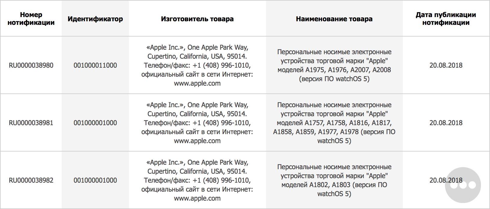 Apple presentará nuevos Watch en septiembre 34