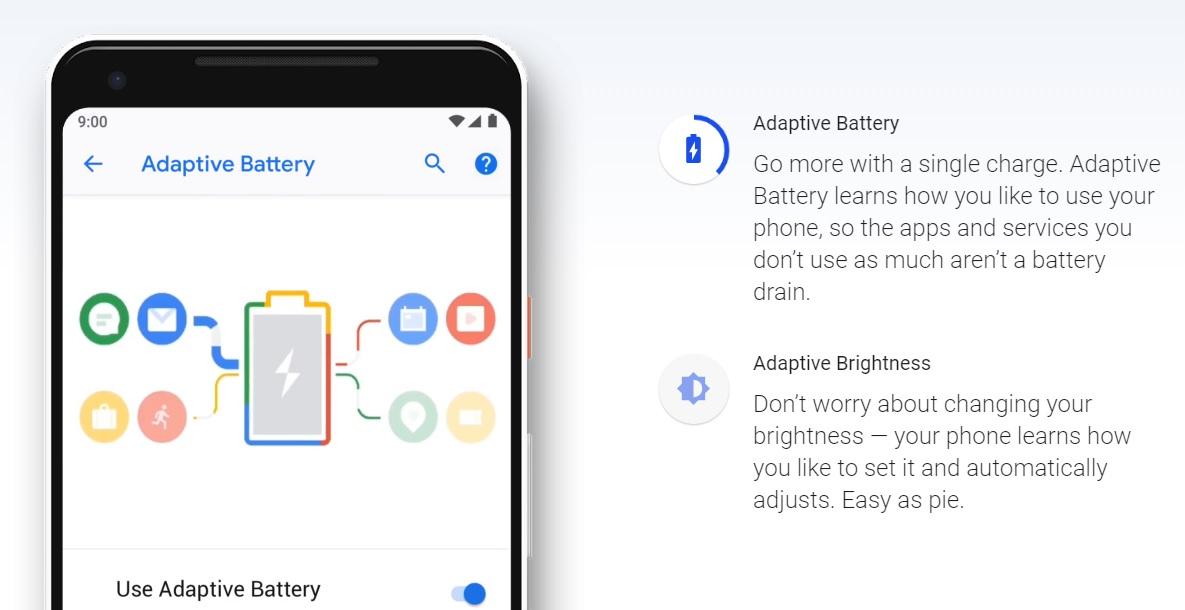 Android Pie es el nombre definitivo de Android 9, llegará a finales de agosto 32