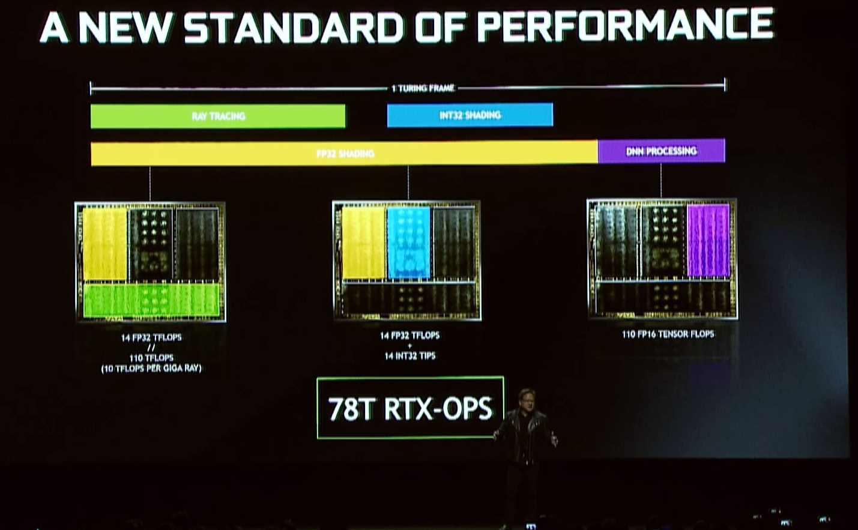 RTX 2070, RTX 2080 y RTX 2080 TI: especificaciones y precios 48
