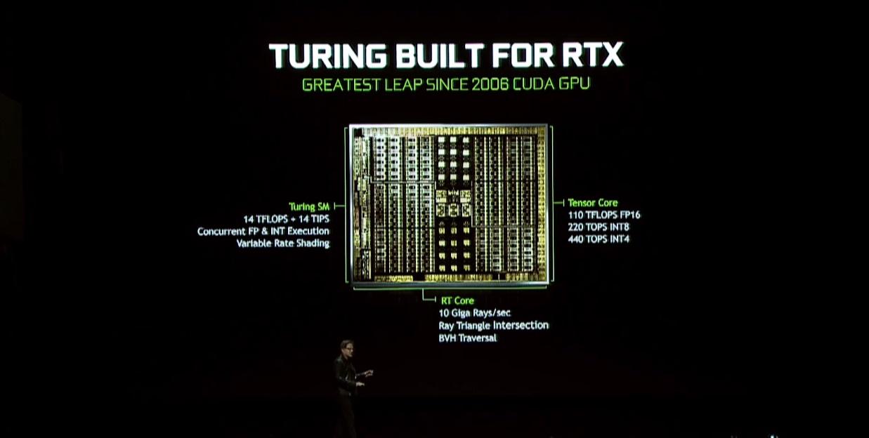RTX 2070, RTX 2080 y RTX 2080 TI: especificaciones y precios 44