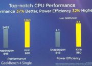 Kirin 980: alto rendimiento en proceso de 7 nm 34