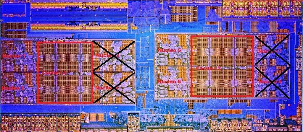 Ryzen 3 2300X y Ryzen 5 2500X: especificaciones 31
