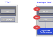 Snapdragon Wear 3100: así es el SoC que promete 30 días de autonomía 32