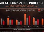 AMD Athlon 200GE, APU de bajo coste con gráficos Radeon Vega 36