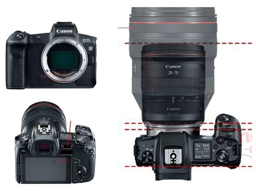 Canon se apunta a las mirrorless full frame con la nueva EOS R 34
