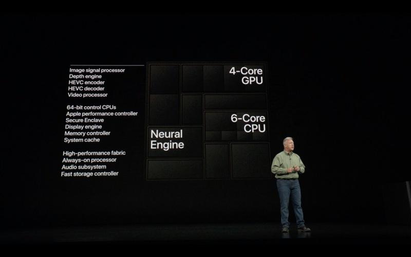 Apple presenta los nuevos iPhone Xs, iPhone Xs Max y iPhone Xr 33