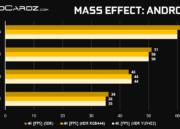 Rendimiento de las GeForce RTX 2080 Ti y GeForce RTX 2080 en juegos 42