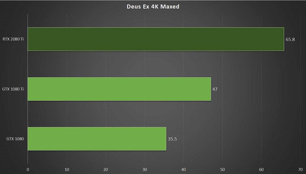 GeForce RTX 2060 estará basada en la GPU TU106, posibles especificaciones 32