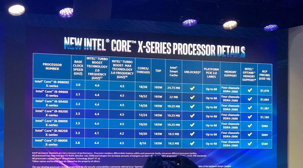 Core i9 9900K: el mejor procesador para juegos, según Intel 37