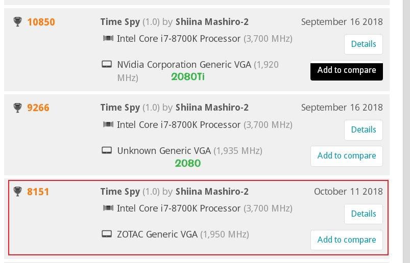 Rendimiento de la GeForce RTX 2070: un poco por encima de la GTX 1080 32