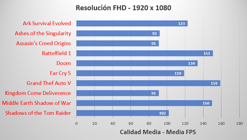 HP OMEN 880, análisis 66