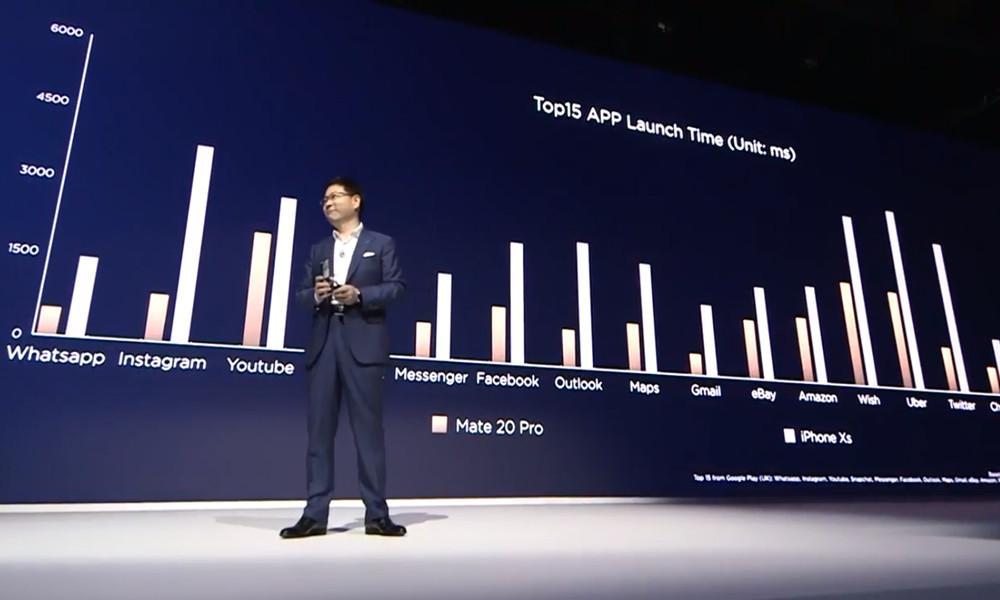 Huawei Mate 20, todo lo que debes saber 49