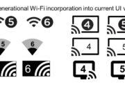 Wi-Fi Alliance anuncia Wi-Fi 4, Wi-Fi 5 y Wi-Fi 6: todo lo que debes saber 39