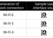 Wi-Fi Alliance anuncia Wi-Fi 4, Wi-Fi 5 y Wi-Fi 6: todo lo que debes saber 37